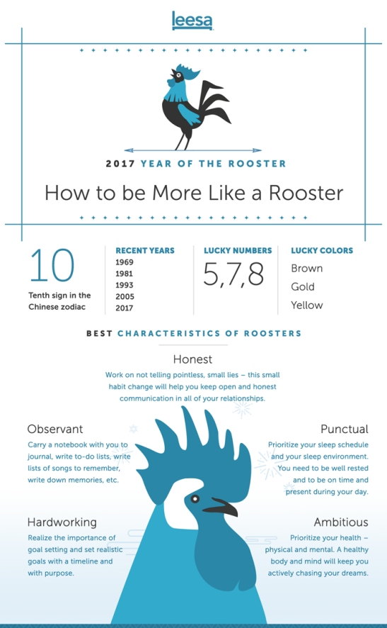 leesa_year_rooster_v04